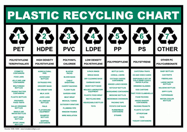 recycle industry trend to green logistics Packaging green logistics - top  industry view: waste, storage space and the hidden extras  shows and exhibitions from the logistics and logistics it industry.